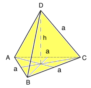 Geometrie Pyramiden Quiz