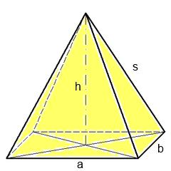 Pyramide mit rechteckiger Grundfläche Quiz
